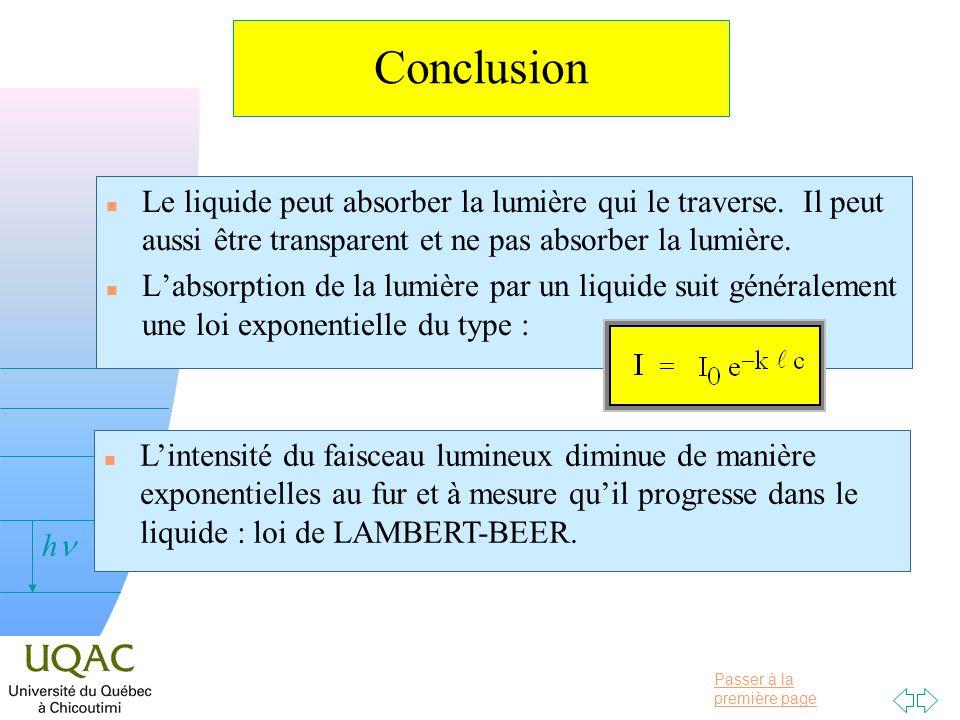 Conclusion Le liquide peut absorber la lumière qui le traverse. Il peut aussi être transparent et ne pas absorber la lumière.