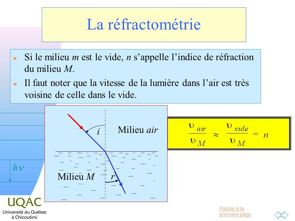 La réfractométrie Si le milieu m est le vide, n s'appelle l'indice de réfraction du milieu M.