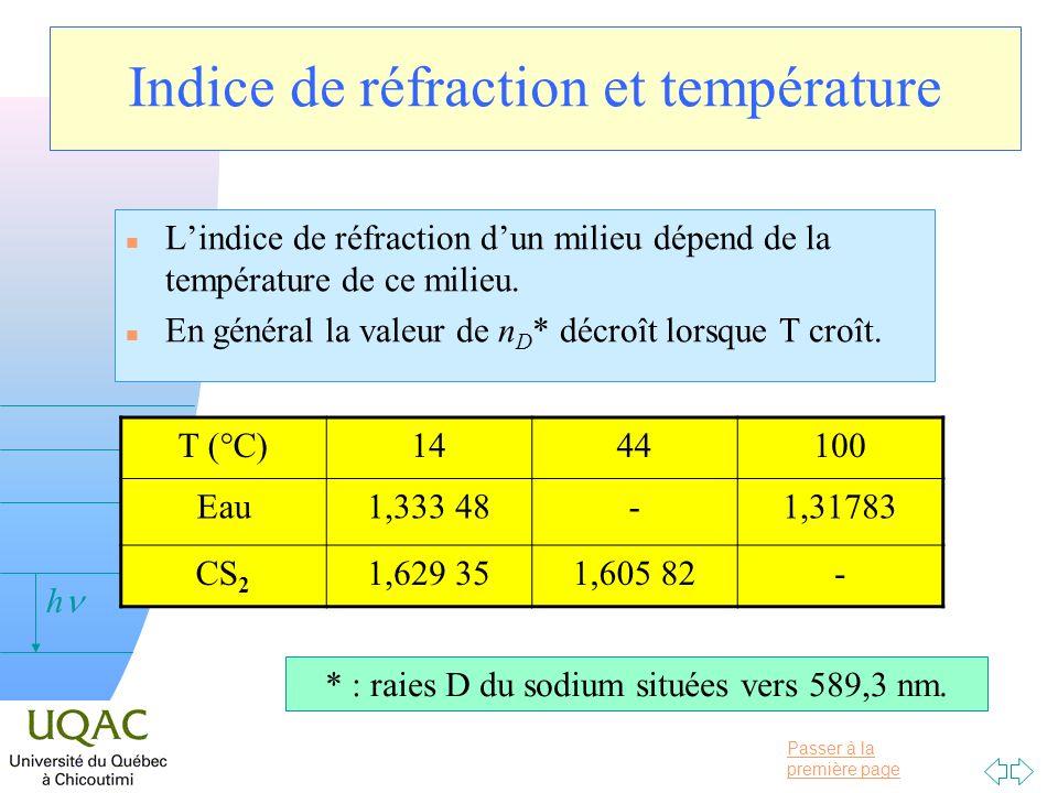 Indice de réfraction et température