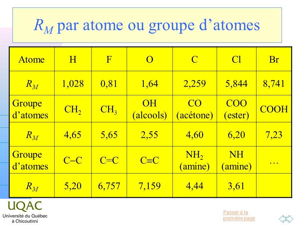 RM par atome ou groupe d'atomes