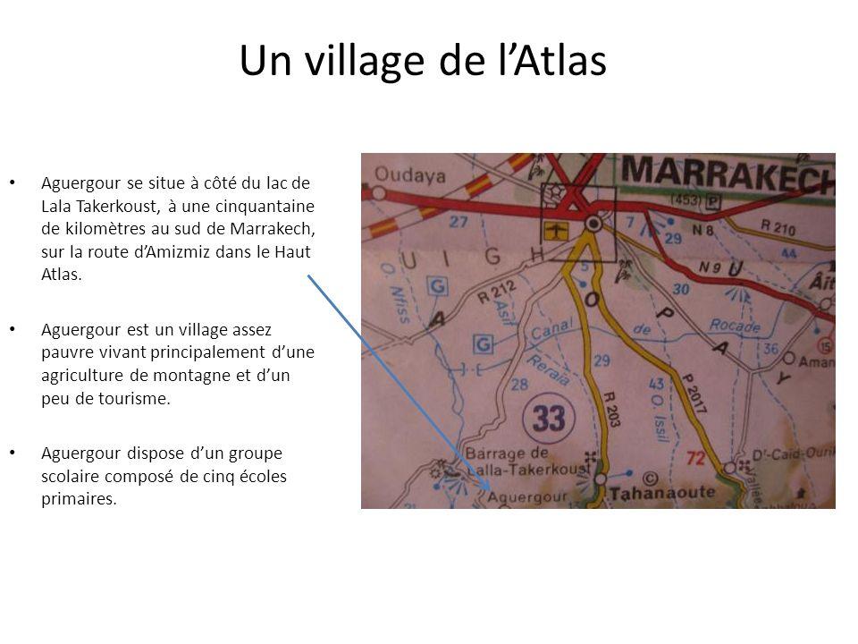 Un village de l'Atlas