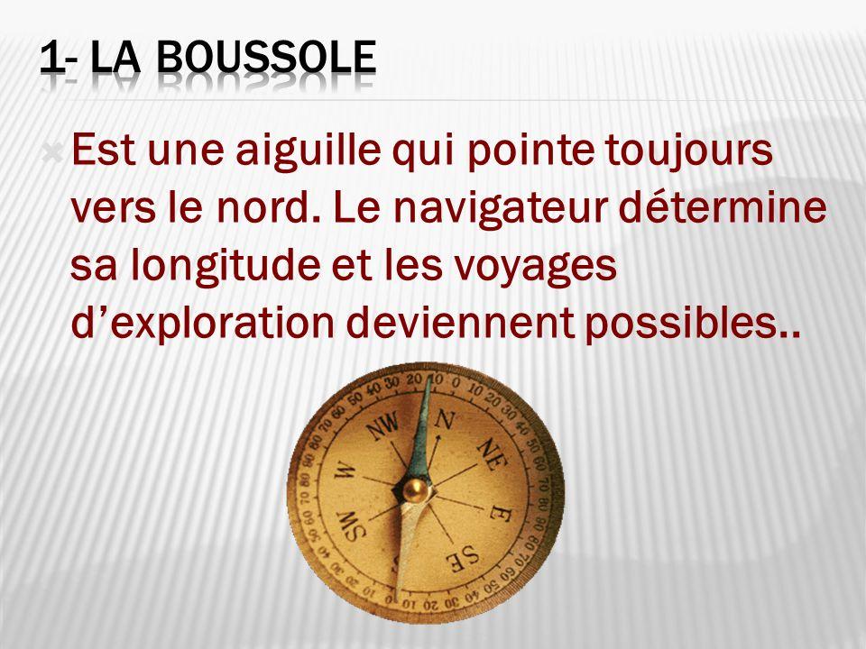 1- La Boussole