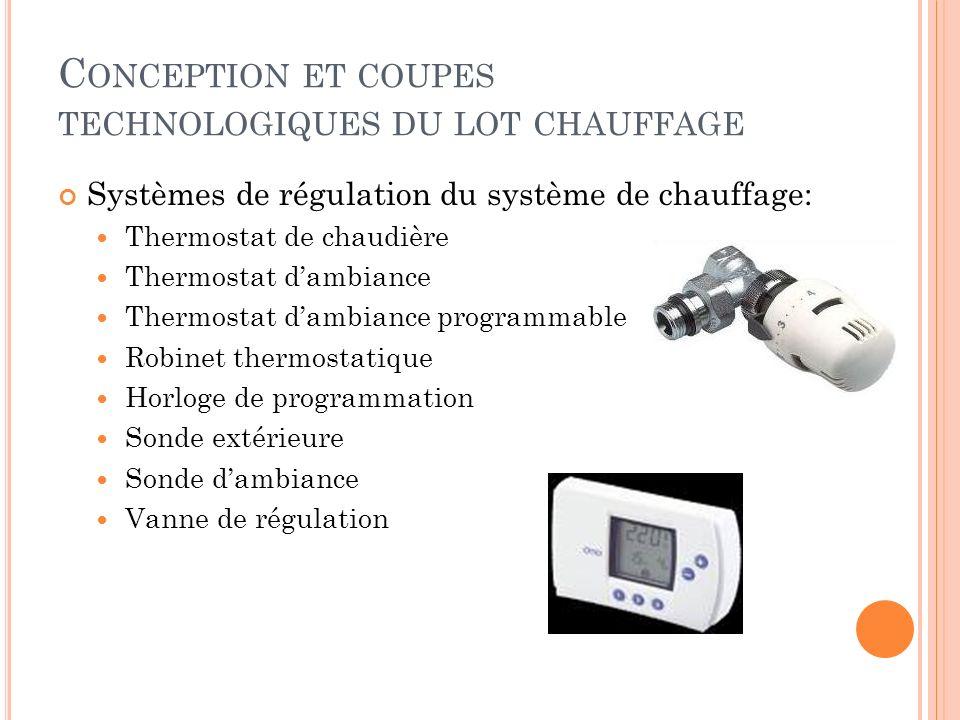 Conception et coupes technologiques du lot chauffage