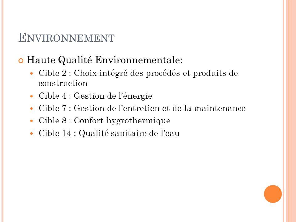 Environnement Haute Qualité Environnementale: