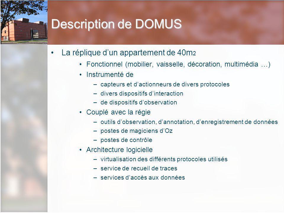 Description de DOMUS La réplique d'un appartement de 40m2