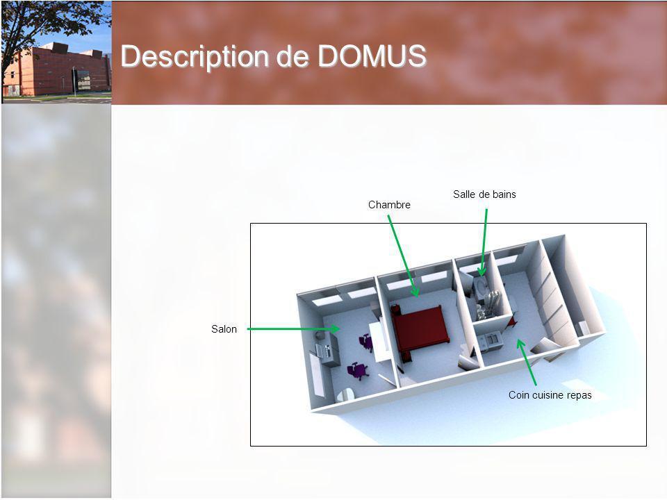 Description de DOMUS Salle de bains Chambre Salon Coin cuisine repas