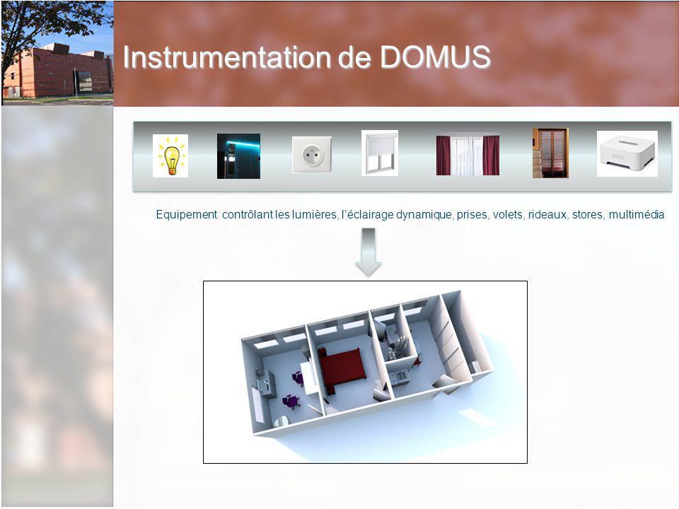 Instrumentation de DOMUS