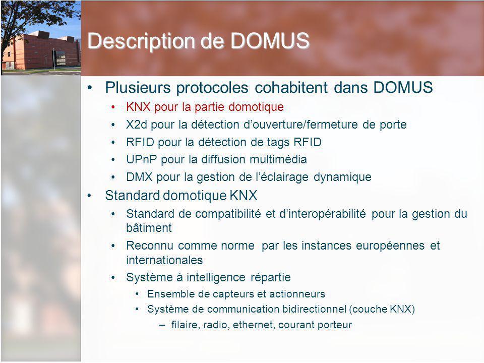 Description de DOMUS Plusieurs protocoles cohabitent dans DOMUS