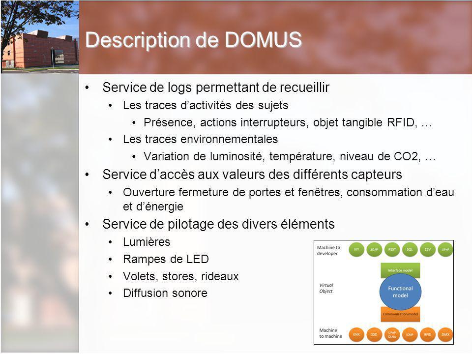Description de DOMUS Service de logs permettant de recueillir