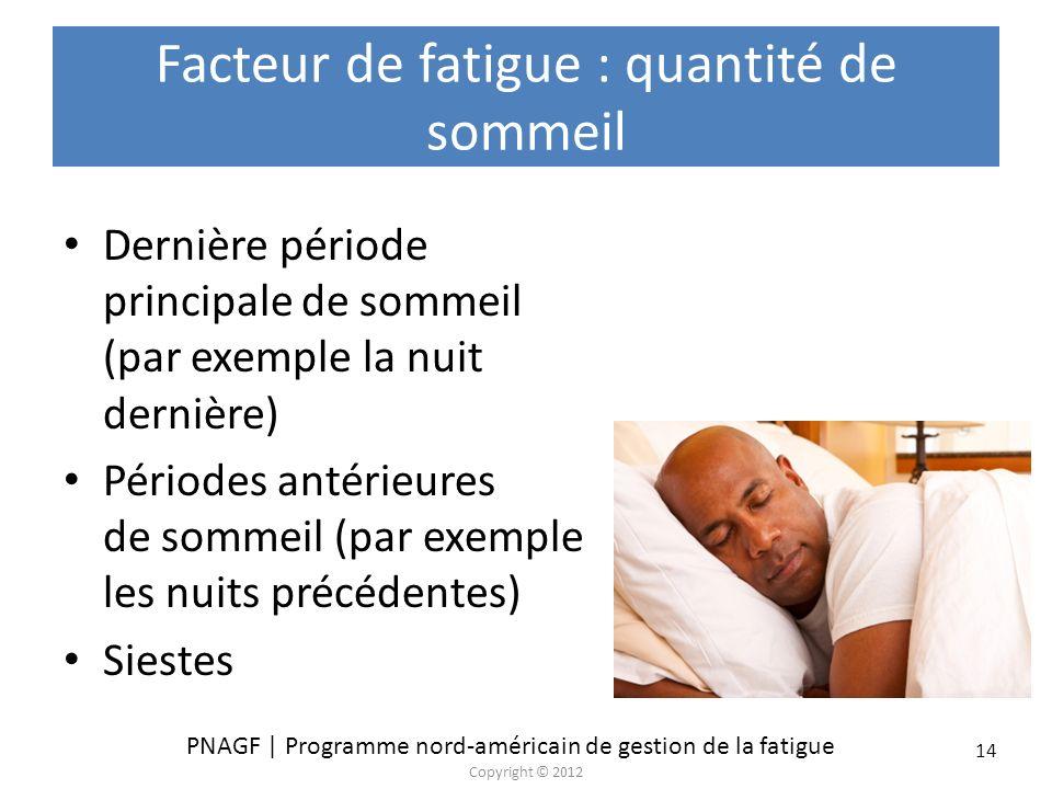 Facteur de fatigue : quantité de sommeil