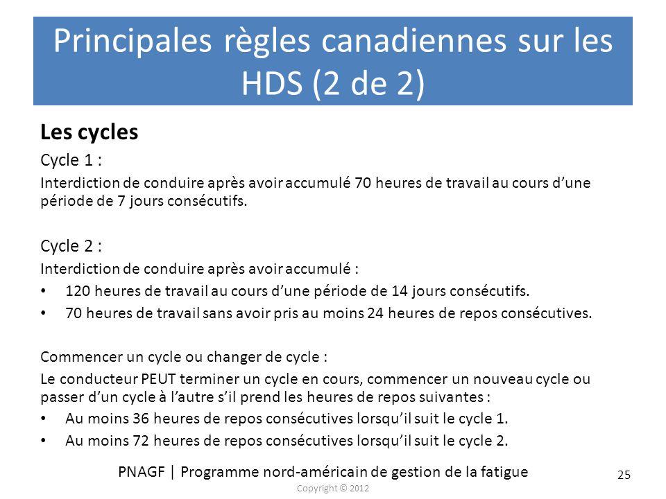 Principales règles canadiennes sur les HDS (2 de 2)