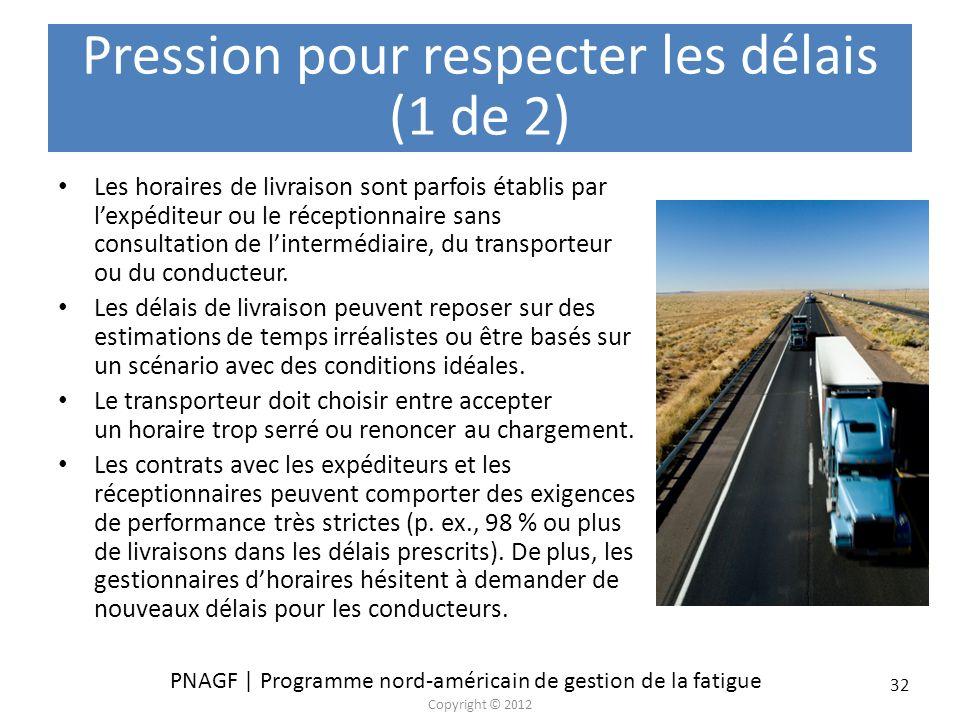 Pression pour respecter les délais (1 de 2)