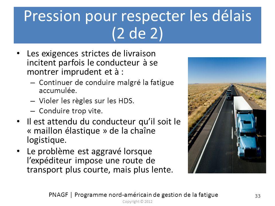 Pression pour respecter les délais (2 de 2)