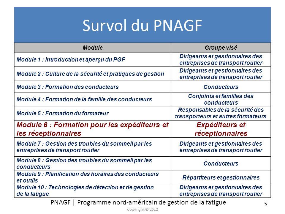 Survol du PNAGF Module. Groupe visé. Module 1 : Introduction et aperçu du PGF. Dirigeants et gestionnaires des entreprises de transport routier.