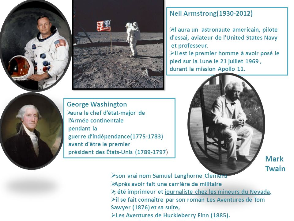 Mark Twain Neil Armstrong(1930-2012) George Washington