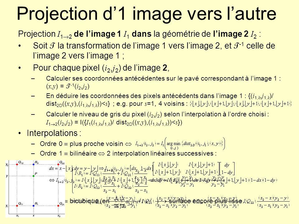 Projection d'1 image vers l'autre
