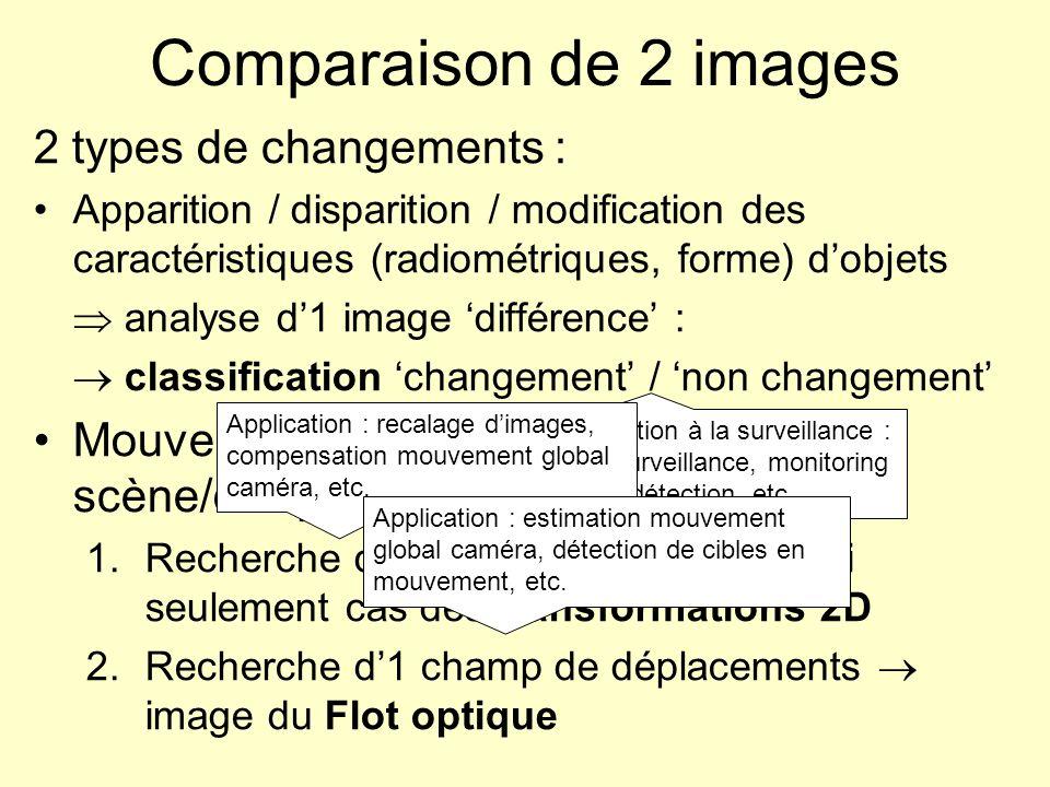Comparaison de 2 images 2 types de changements :