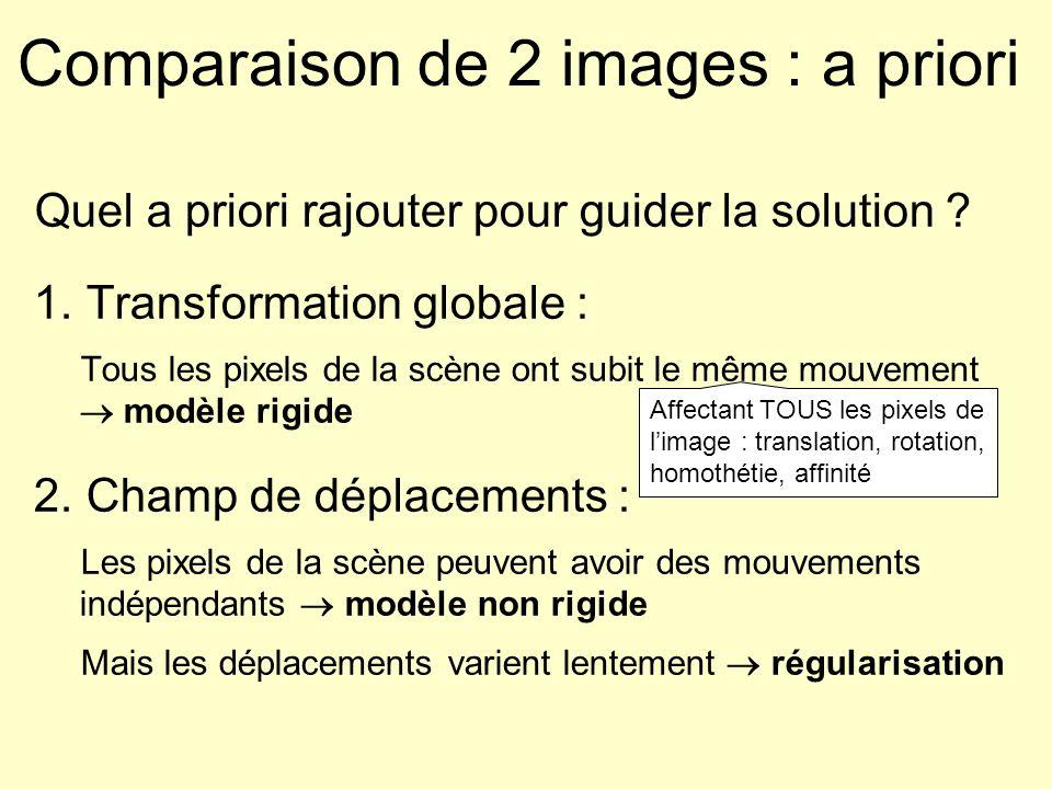 Comparaison de 2 images : a priori