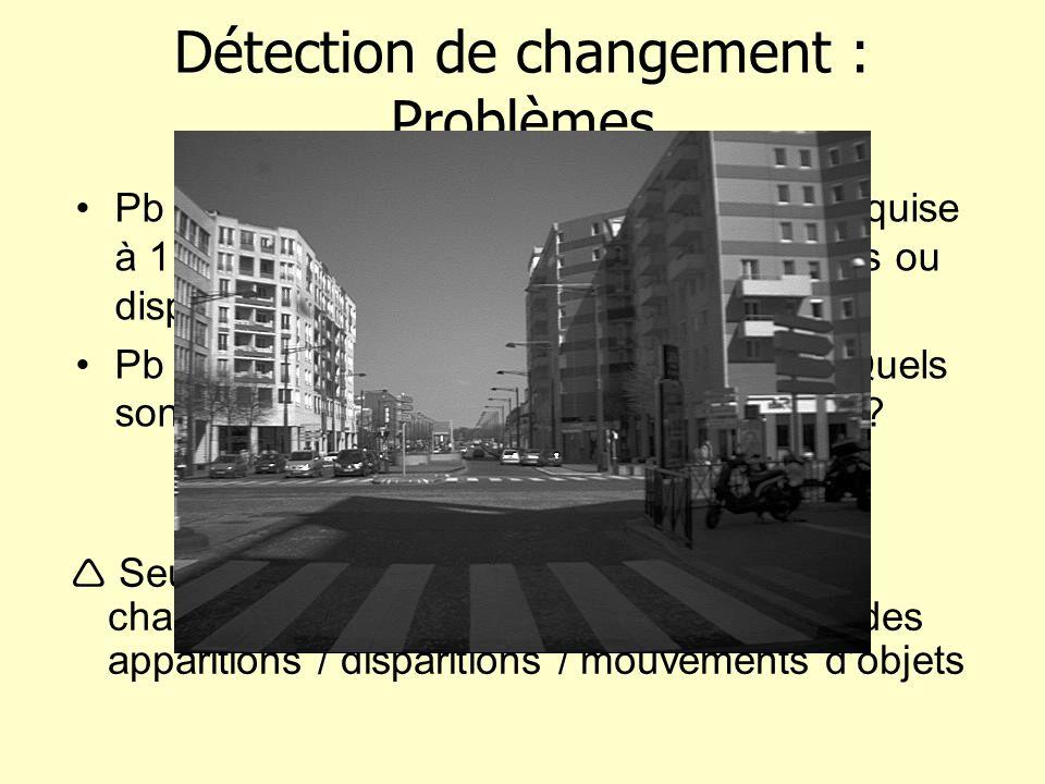 Détection de changement : Problèmes