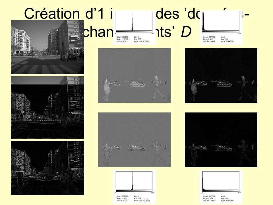 Création d'1 image des 'données- changements' D