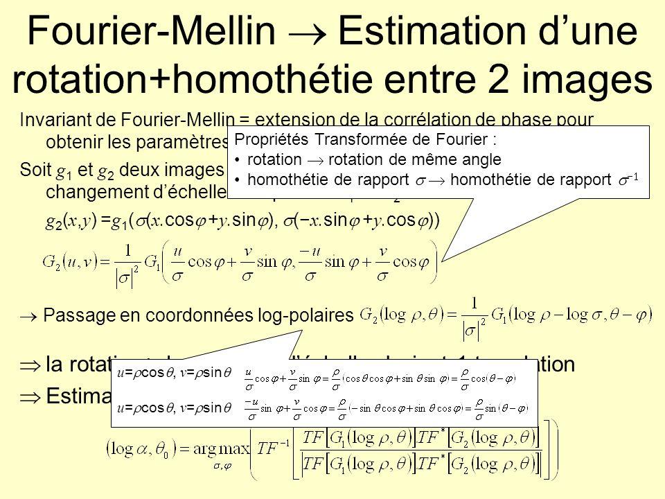 Fourier-Mellin  Estimation d'une rotation+homothétie entre 2 images