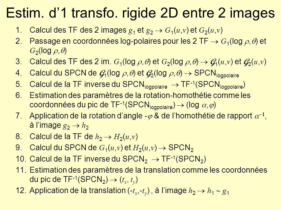 Estim. d'1 transfo. rigide 2D entre 2 images