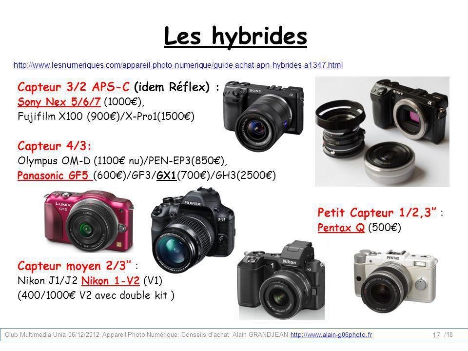 Les hybrides Capteur 3/2 APS-C (idem Réflex) : Capteur 4/3:
