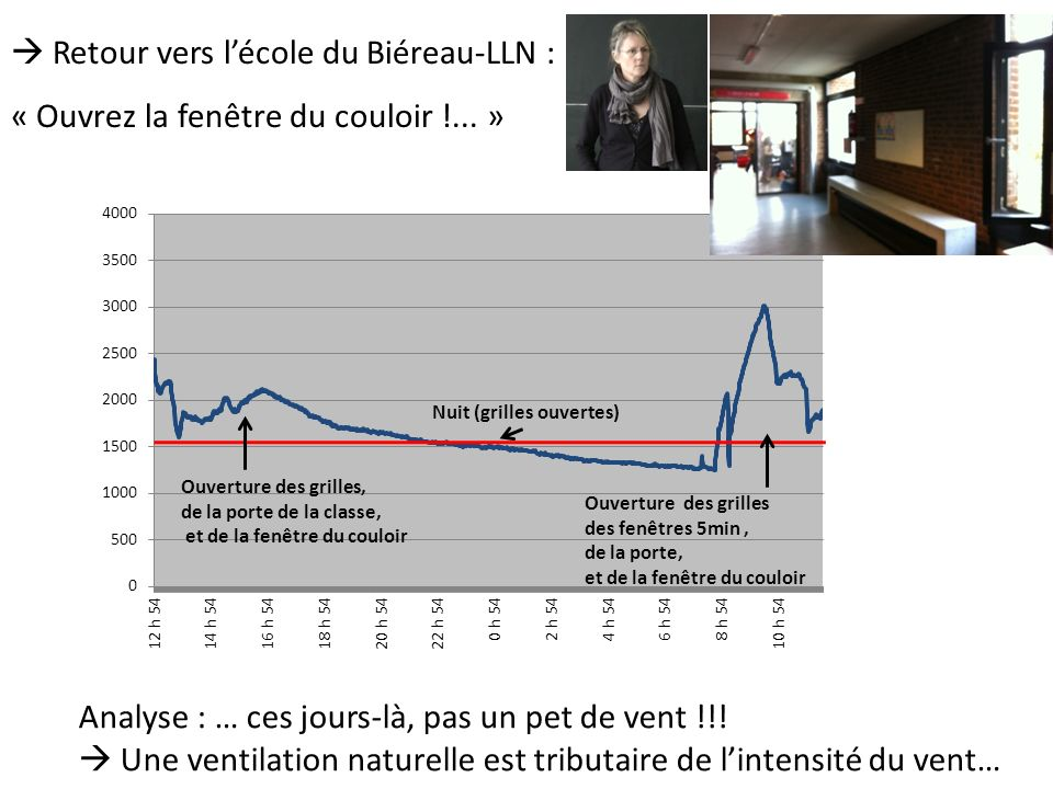  Retour vers l'école du Biéreau-LLN :