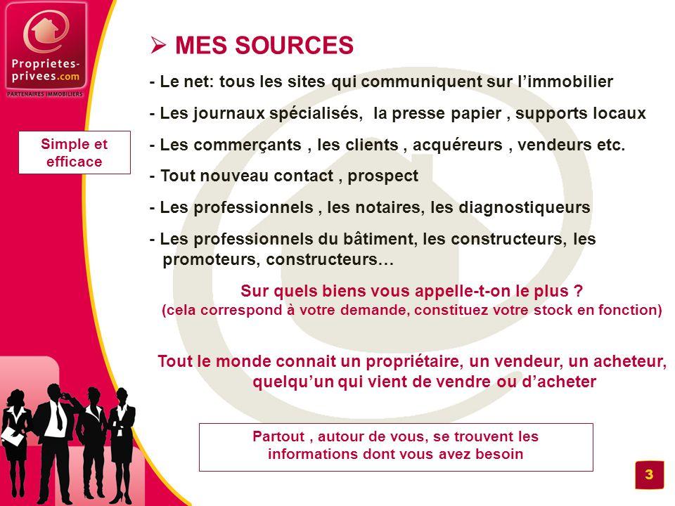  MES SOURCES - Le net: tous les sites qui communiquent sur l'immobilier. - Les journaux spécialisés, la presse papier , supports locaux.