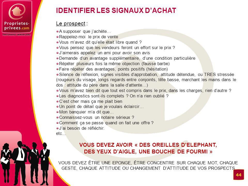IDENTIFIER LES SIGNAUX D'ACHAT