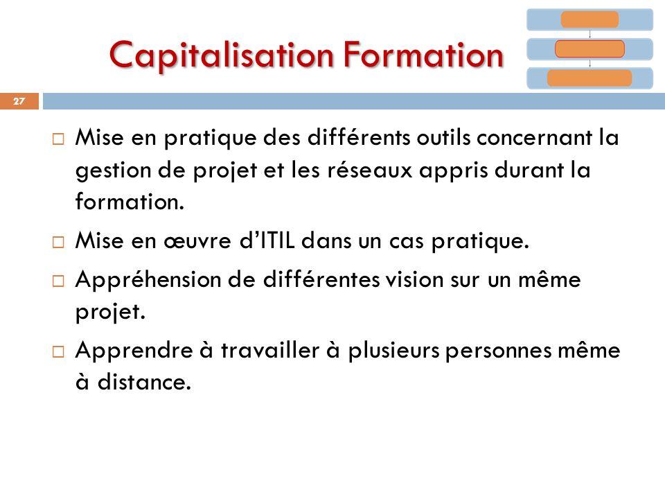Capitalisation Formation