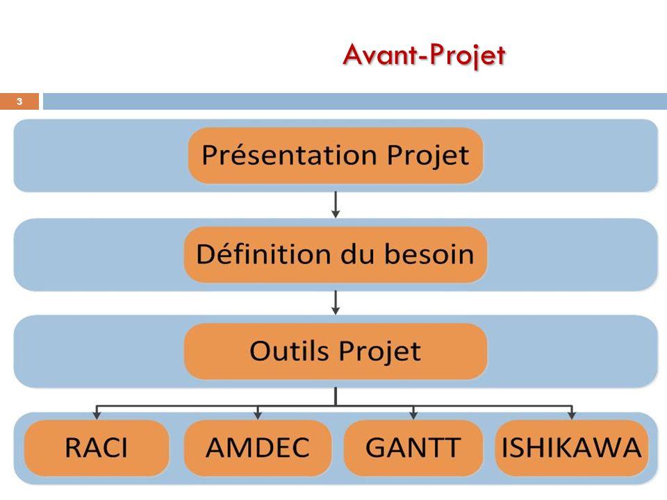 Avant-Projet Présentation du projet Les outils que nous avons utilisé: