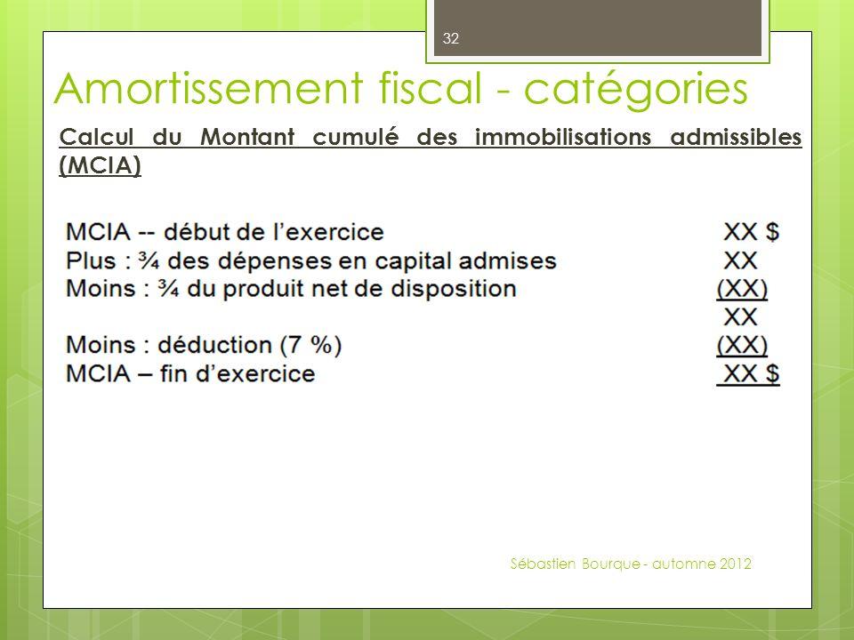Amortissement fiscal - catégories