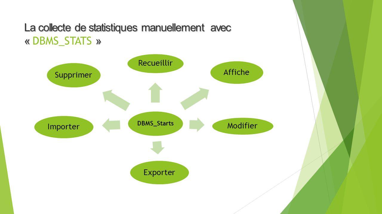 La collecte de statistiques manuellement avec « DBMS_STATS »