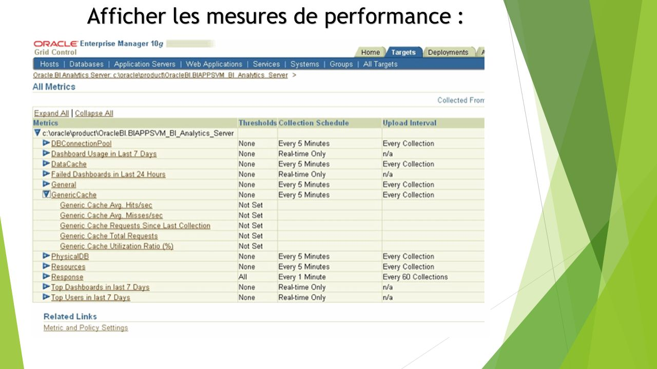 Afficher les mesures de performance :