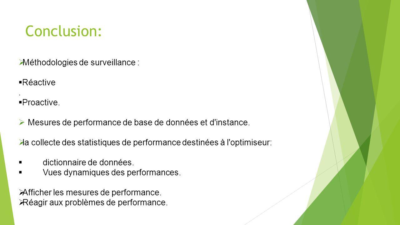 Conclusion: Méthodologies de surveillance : Réactive . Proactive.