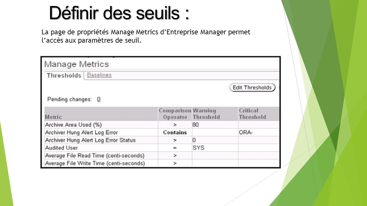 Définir des seuils : La page de propriétés Manage Metrics d'Entreprise Manager permet l'accès aux paramètres de seuil.