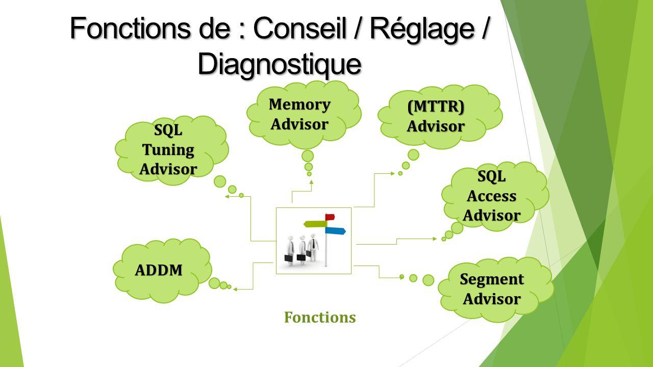 Fonctions de : Conseil / Réglage / Diagnostique