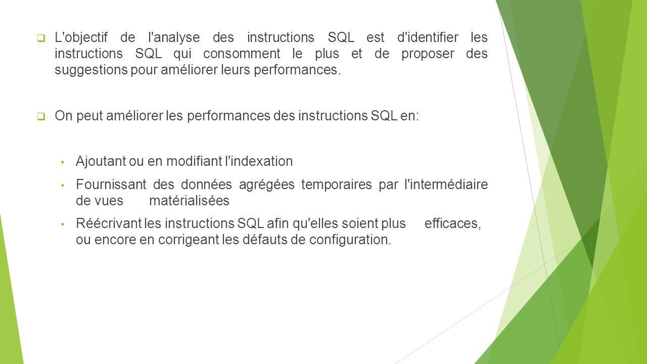 L objectif de l analyse des instructions SQL est d identifier les instructions SQL qui consomment le plus et de proposer des suggestions pour améliorer leurs performances.
