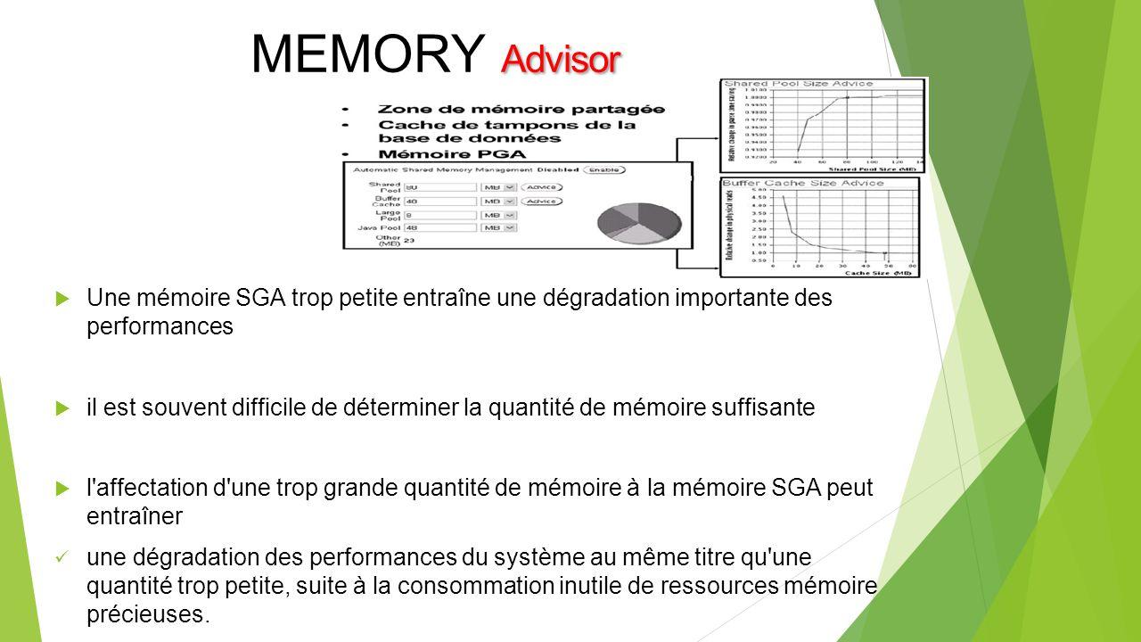 MEMORY Advisor Une mémoire SGA trop petite entraîne une dégradation importante des performances.