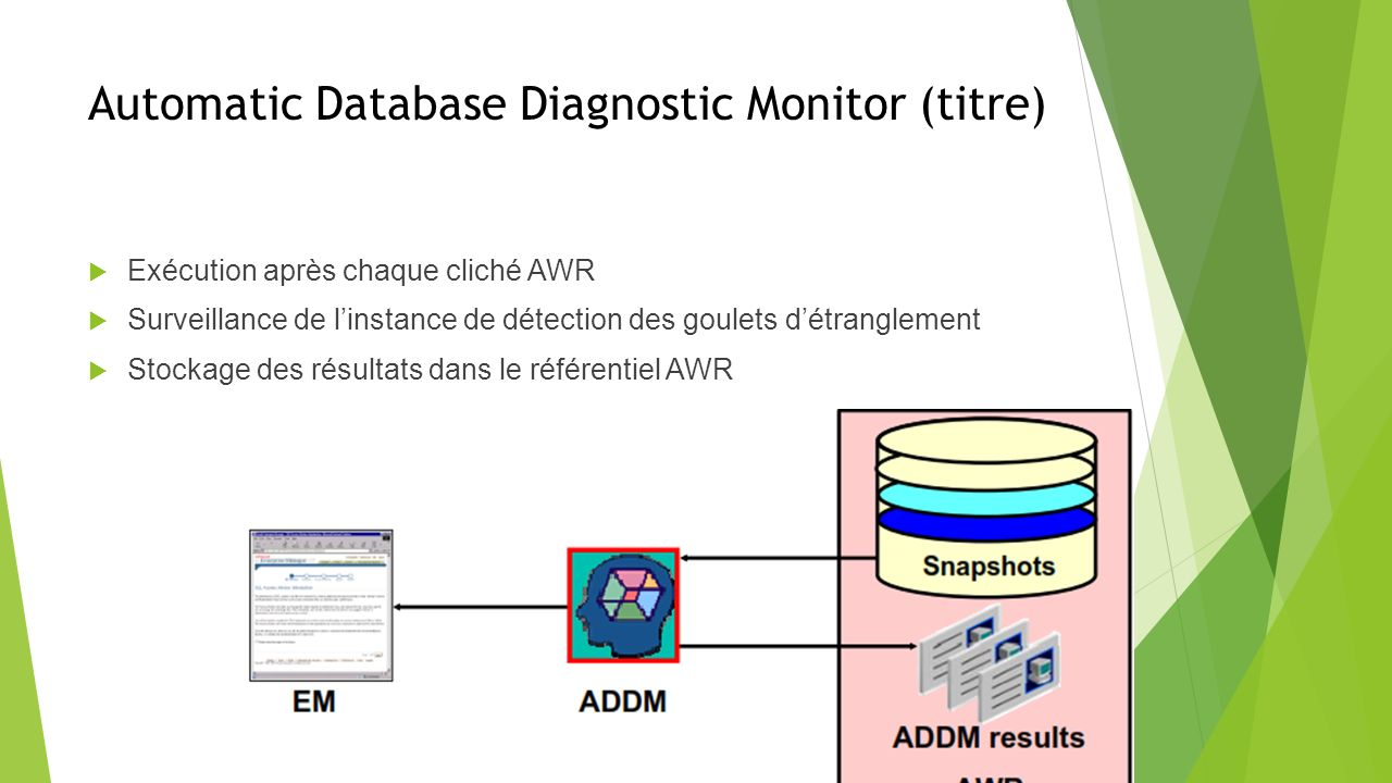 Automatic Database Diagnostic Monitor (titre)