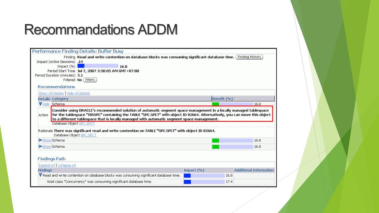 Recommandations ADDM