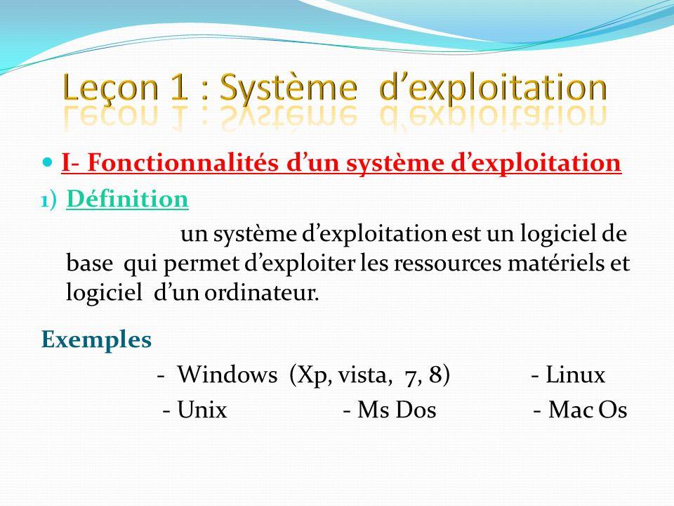 Leçon 1 : Système d'exploitation