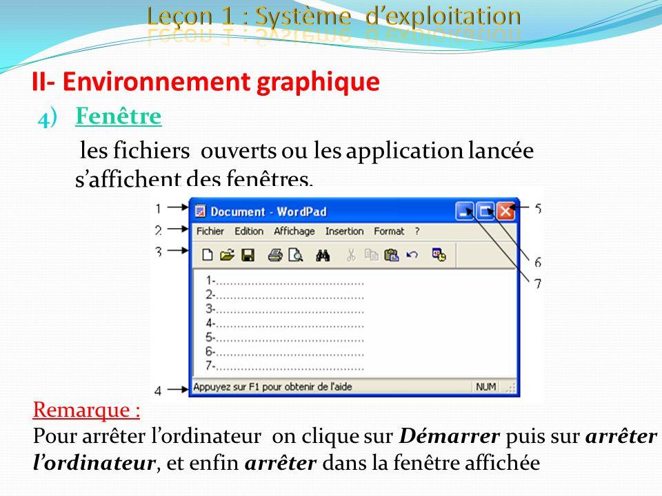 II- Environnement graphique
