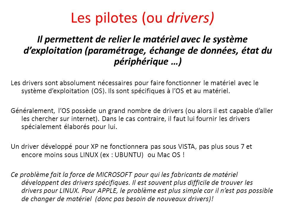 Les pilotes (ou drivers)