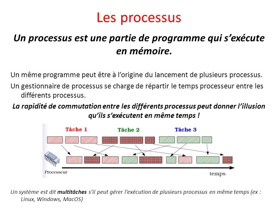 Un processus est une partie de programme qui s'exécute en mémoire.