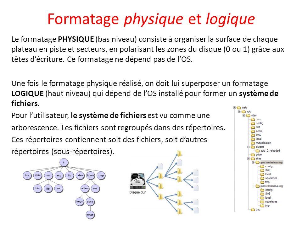Formatage physique et logique