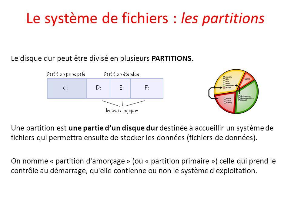 Le système de fichiers : les partitions