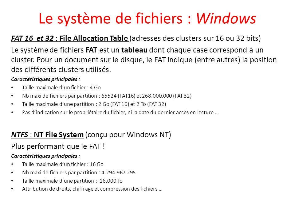 Le système de fichiers : Windows