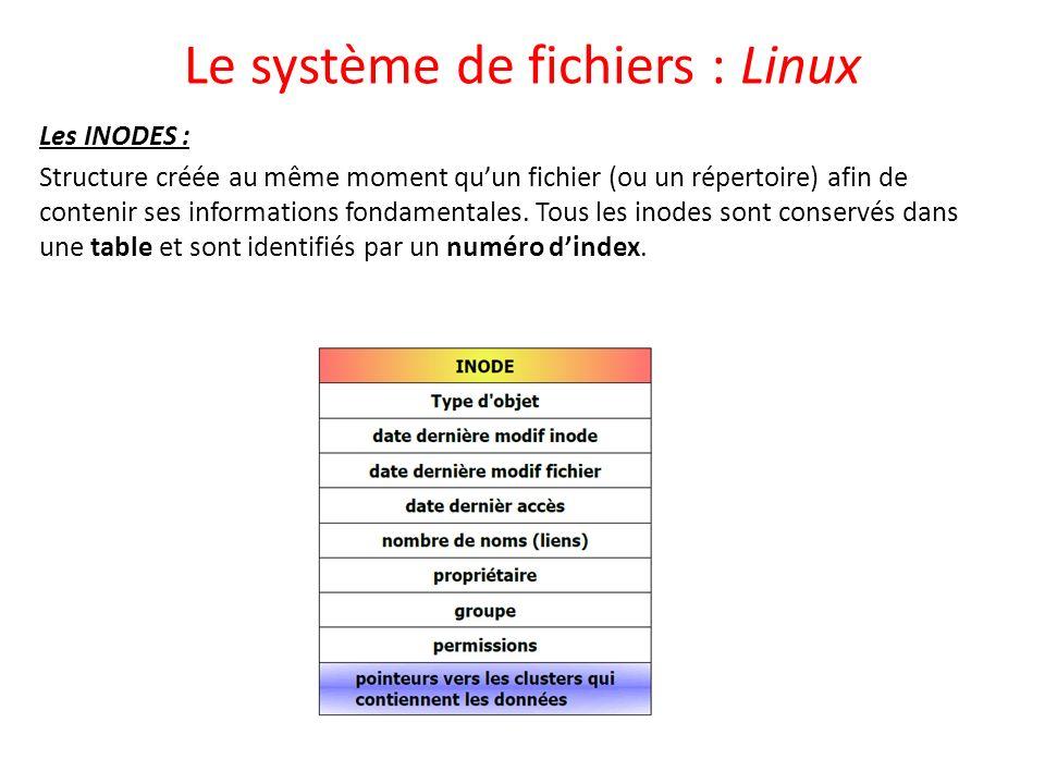 Le système de fichiers : Linux